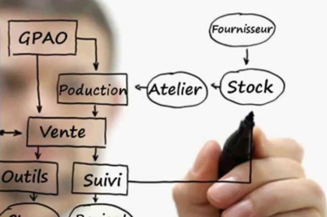 logiciel-de-gestion-de-production-